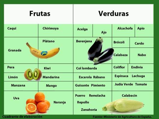 Frutas y verduras que están en su punto idóneo de recolección y consumo en España en el mes de noviembre.